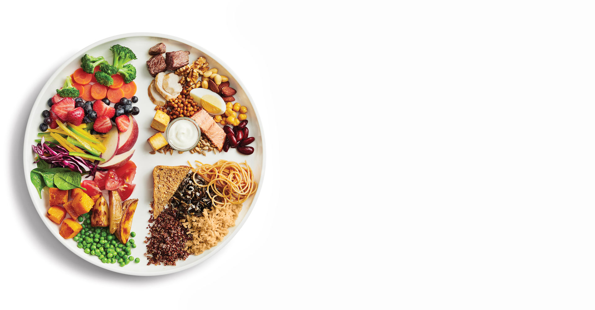 Canadian food guide plate | Nutrition Assessment Clinic
